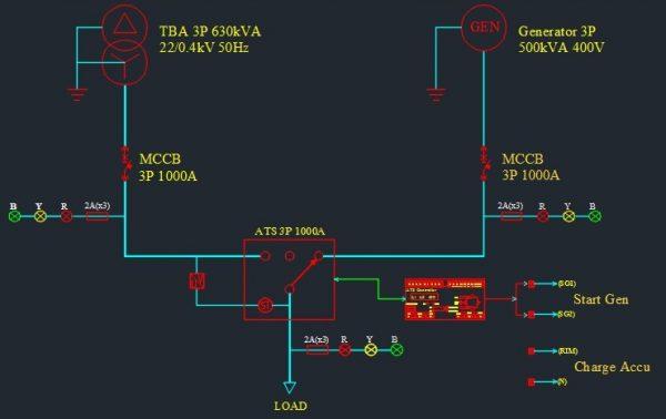 Single line ATS Compact