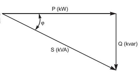 Vector PQS
